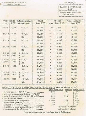 19680915 Tarif Revendeurs