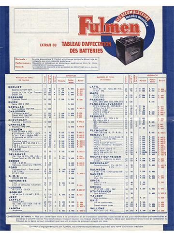 19510215 Tarif Fulmen Batteries