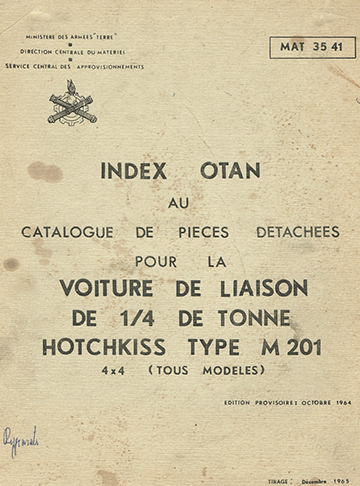 19651200 Index OTAN M201
