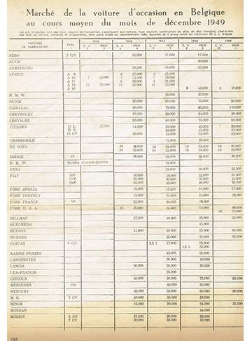 19491200 Tarif Belge